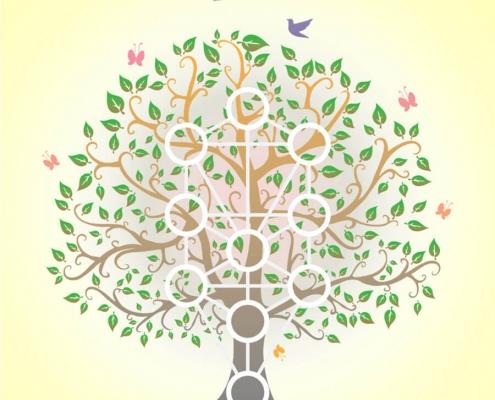 Living Kabbalah Mystery School Ascension